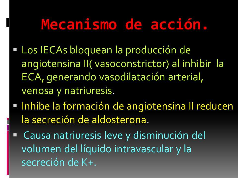 Mecanismo de acción.Aumentan los niveles de bradicininas vasodilatadoras.
