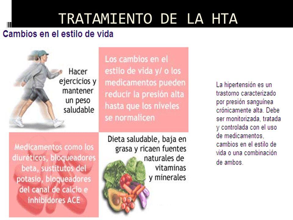 OBJETIVOS DEL TX FARMACOLOGICO Reducir la PA a menos de 140/90 mmHg Controlar factores de riesgo C V Prevenir las complicaciones a largo plazo ( Lesión de órganos blanco)