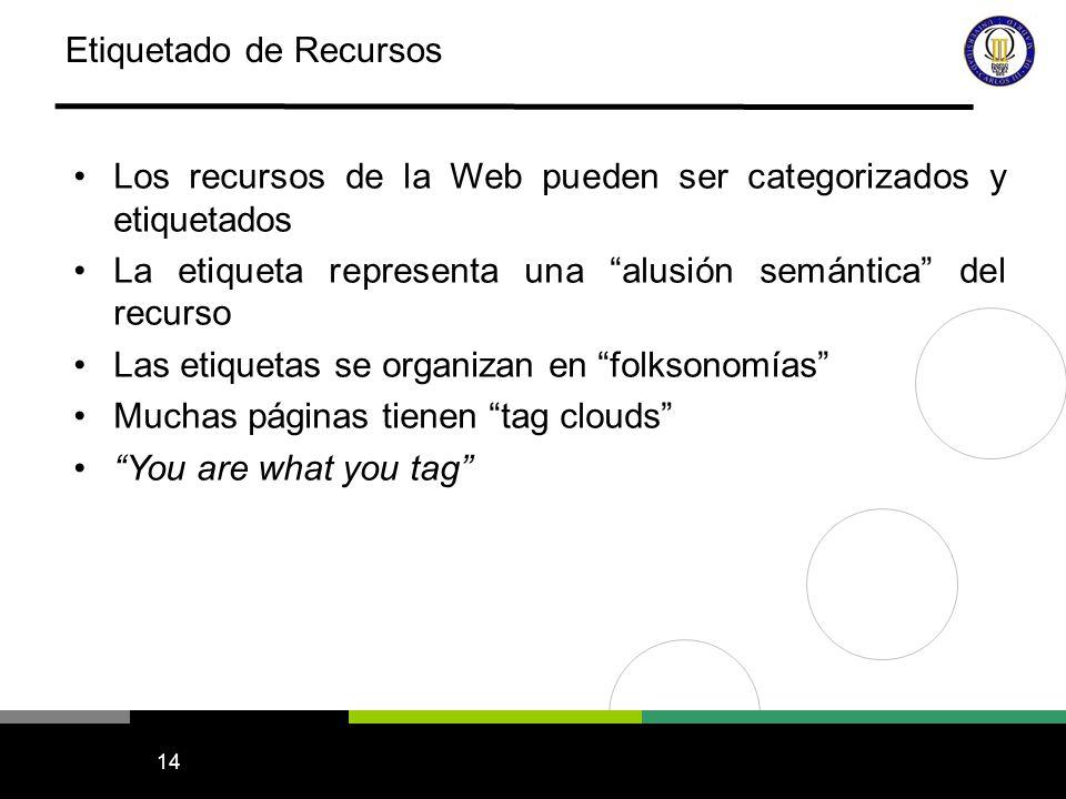 15 12 Del.icio.us Etiquetado de recursos en la Web Recientemente adquirida por Yahoo
