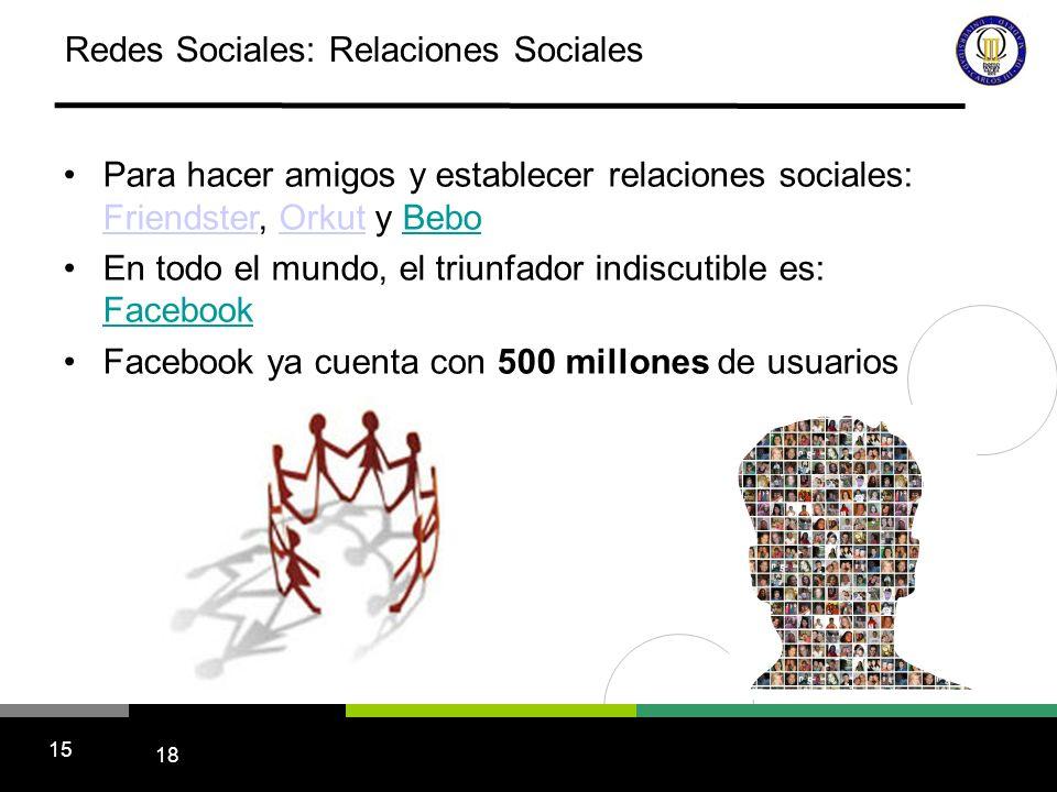 19 16 Redes Sociales: Contactos Profesionales Se trata de hacer realidad la frase hecha: quién tiene un amigo, tiene un trabajo Redes de contactos profesionales donde prima la confianza entre miembros (nodos) de la red Sobre todo: LinkedIn, en España eConozco