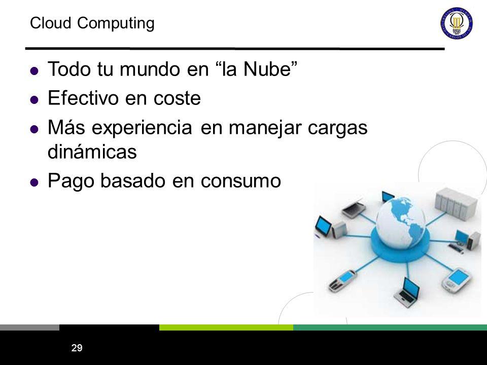30 Cloud Computing o Computación Nube 30