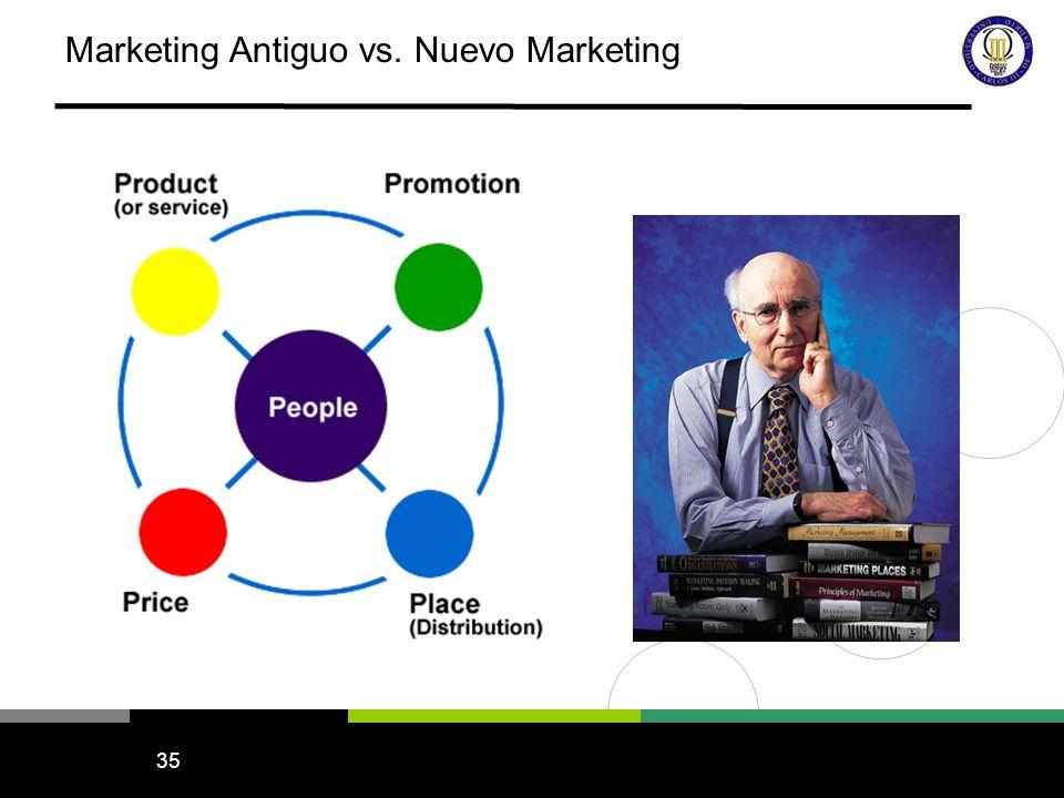 36 8 Nuevo Marketing