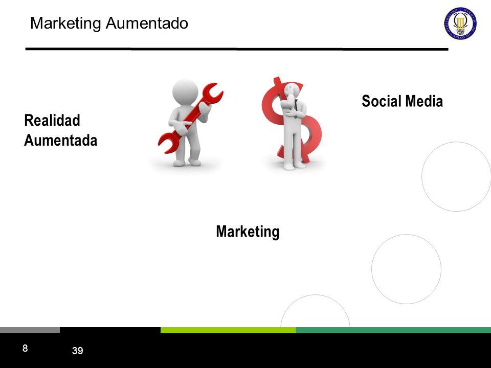 40 Marketing Aumentado: Product