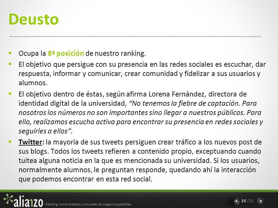 Ranking universidades y escuelas de negocio españolas 15 /23 Deusto Facebook: sigue la misma línea que en Twitter en lo que a contenido e interacción se refiere.