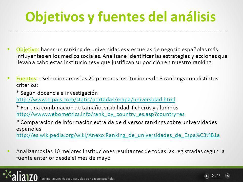 Ranking universidades y escuelas de negocio españolas 3 /23 Evolución del ranking