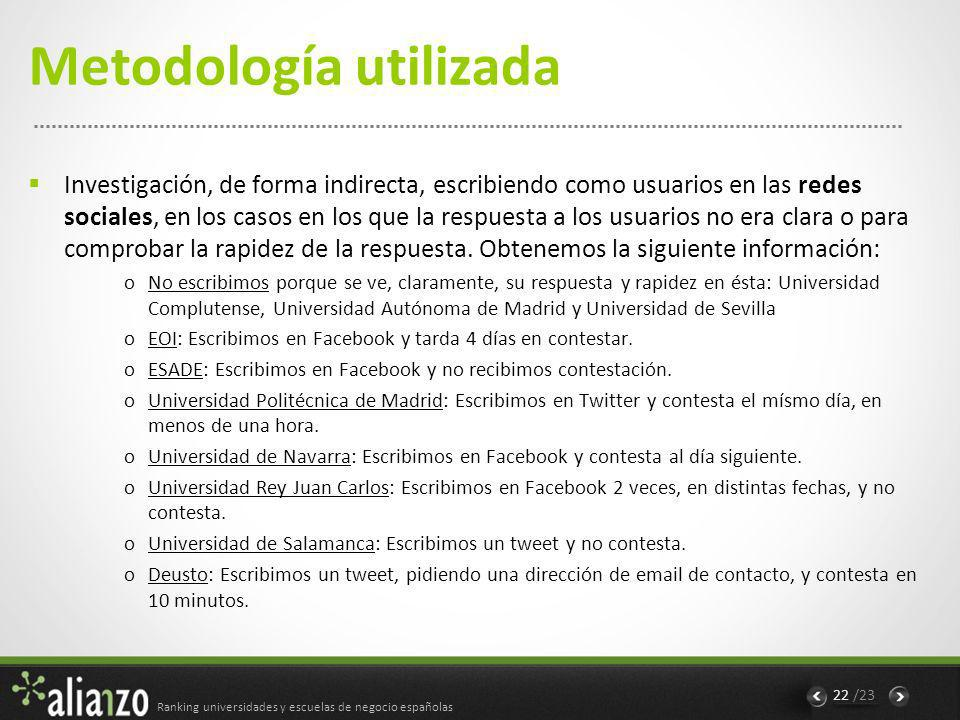Ranking universidades y escuelas de negocio españolas 23 /23 GRACIAS POR SU ATENCIÓN info@alianzo.com www.alianzo.com