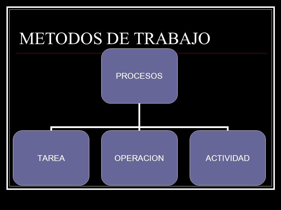 NIVEL DE ESPECIALIZACION SISTEMAS PRODUCTIVOS CAMBIOS TECNOLOGICOS CAMBIOS PRODUCCION CAPACITACION R.HUMANO