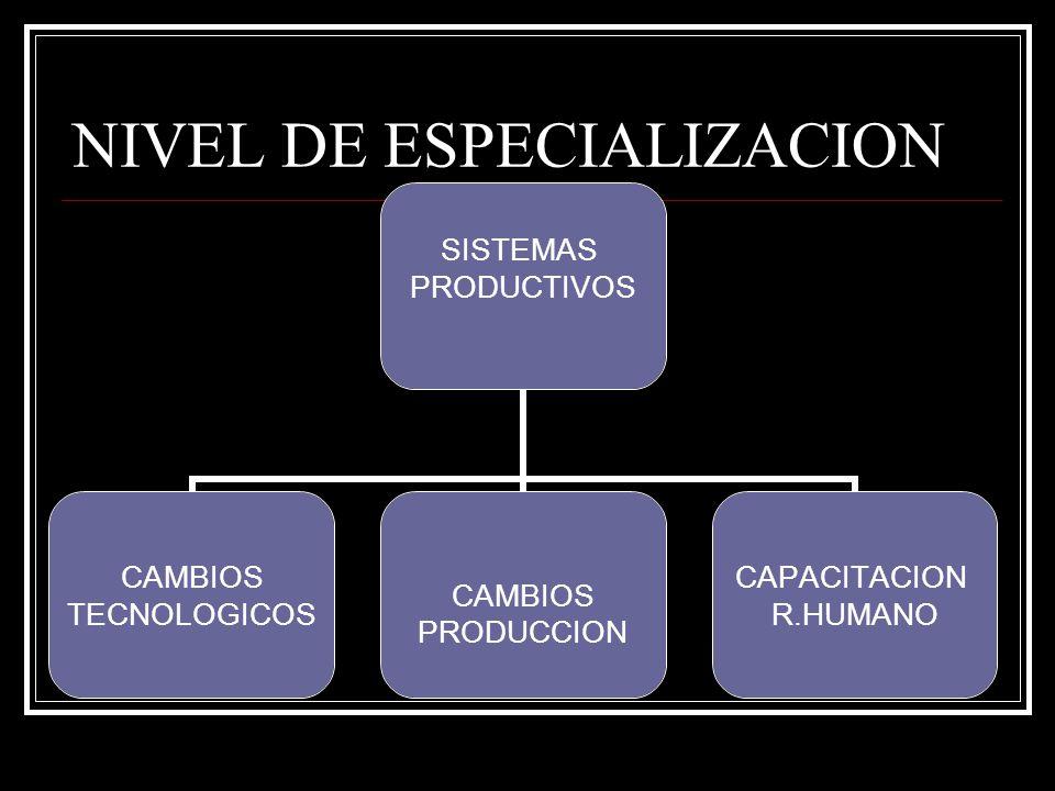 ESTRATEGIAS DEFICIT DE INVENTARIO. SUPERAVIT DE INVENTARIOS. INVENTARIOS CERO