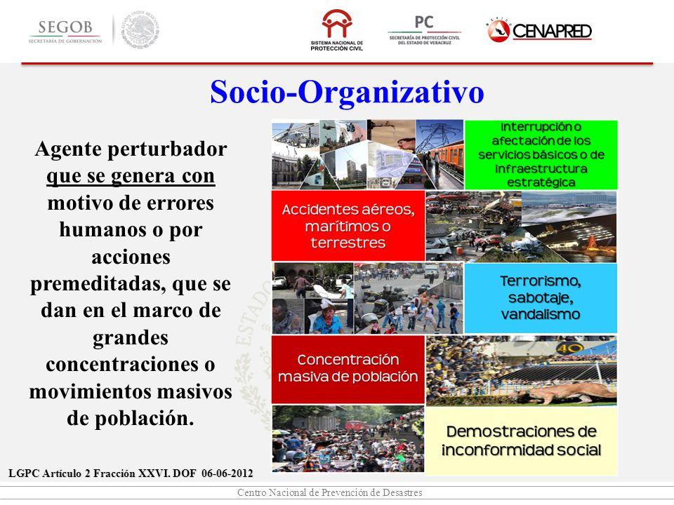 Centro Nacional de Prevención de Desastres Agentes Afectables