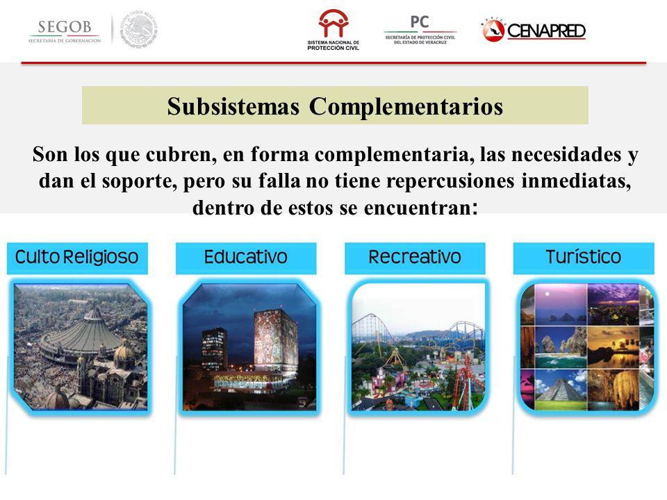 Centro Nacional de Prevención de Desastres Agente Regulador.
