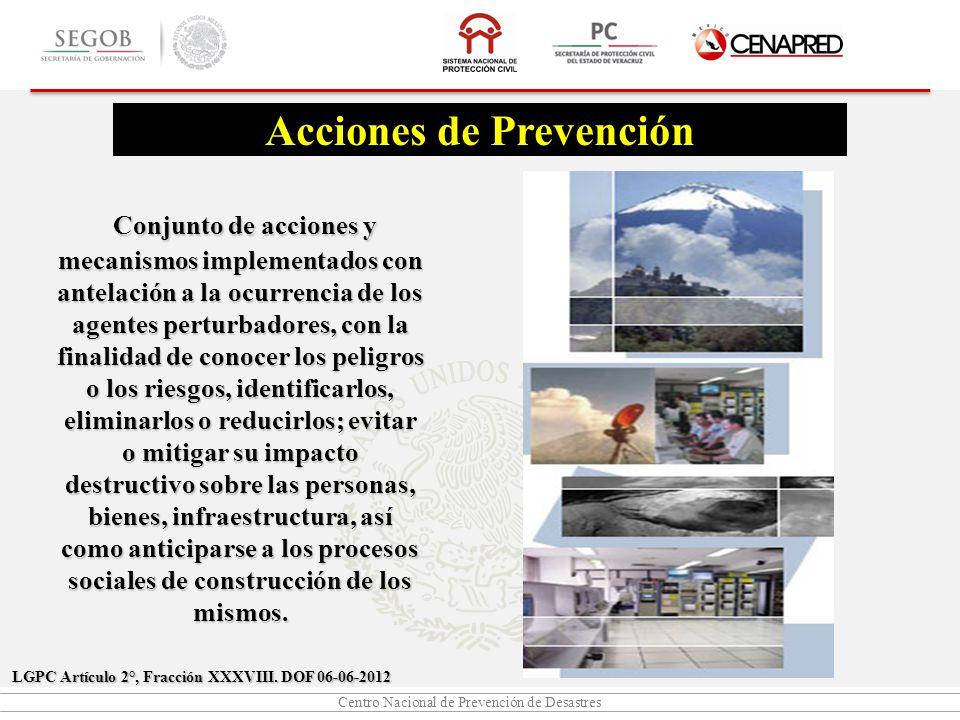 Centro Nacional de Prevención de Desastres Acciones de Prevención (Funciones) Organización Documentación del Programa Análisis de Riesgos Directorios e Inventarios Señalización Programa de Mantenimiento Normas de Seguridad Equipos de Seguridad Capacitación Ejercicios y Simulacros Difusión