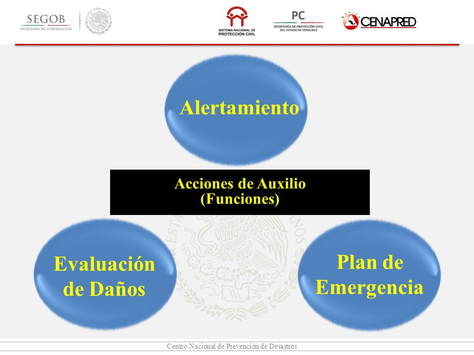 Centro Nacional de Prevención de Desastres Recuperación Proceso que inicia durante la emergencia, consistente en acciones encaminadas al retorno a la normalidad de la comunidad afectada.