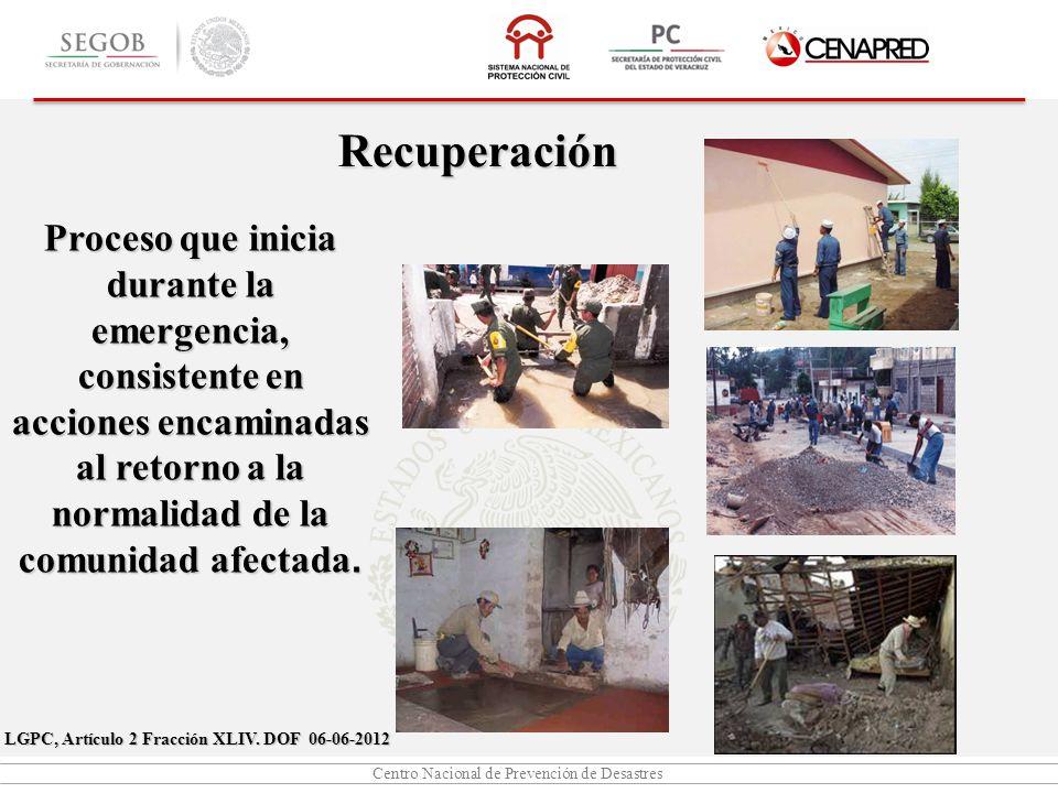 Centro Nacional de Prevención de Desastres Acciones de Recuperación (Función) Vuelta a la Normalidad