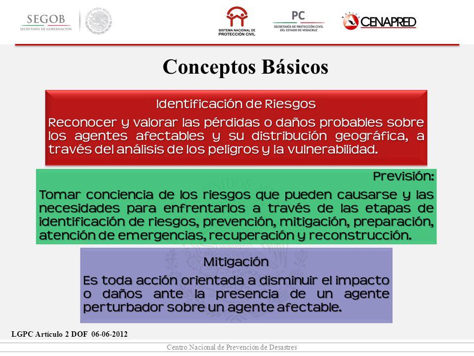 Centro Nacional de Prevención de Desastres Conceptos Básicos LGPC Artículo 2 DOF 06-06-2012