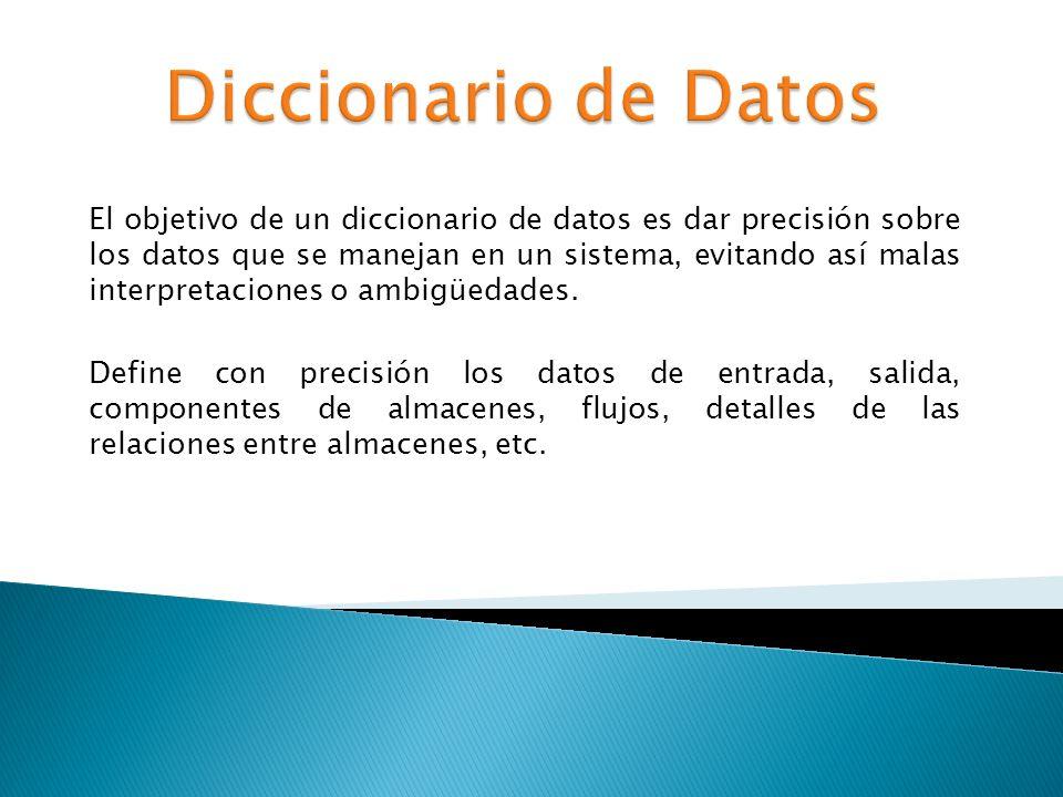 El diccionario de datos se podría usar para: 1.