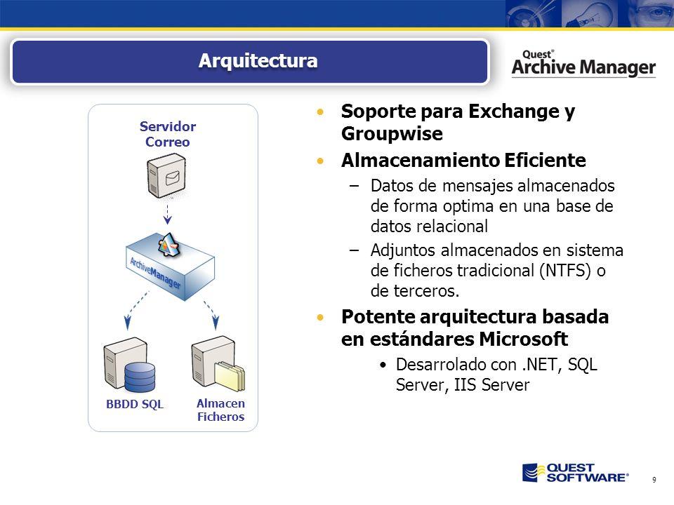 9 Soporte para Exchange y Groupwise Almacenamiento Eficiente –Datos de mensajes almacenados de forma optima en una base de datos relacional –Adjuntos almacenados en sistema de ficheros tradicional (NTFS) o de terceros.