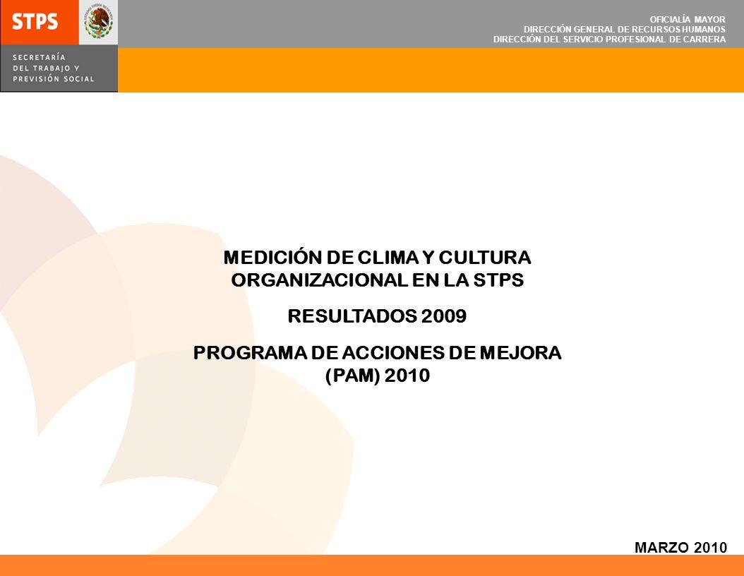 OFICIALÍA MAYOR DIRECCIÓN GENERAL DE RECURSOS HUMANOS DIRECCIÓN DEL SERVICIO PROFESIONAL DE CARRERA PRESENTACIÓN El presente documento contiene el análisis estadístico de los resultados obtenidos en la Encuesta para la Medición de Clima y Cultura Organizacional 2009 en la Secretaría del Trabajo y Previsión Social (STPS), aplicada a todos los servidores públicos adscritos a las diferentes Unidades Administrativas de esta Dependencia a nivel nacional.