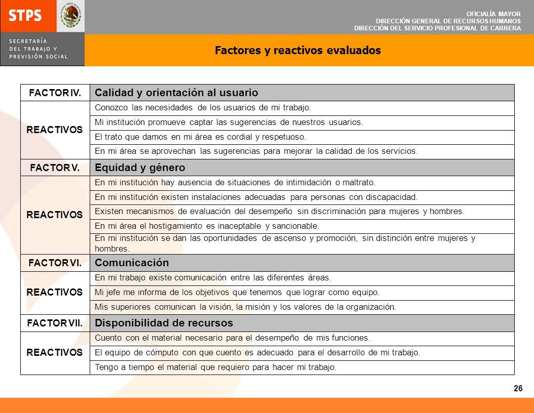 OFICIALÍA MAYOR DIRECCIÓN GENERAL DE RECURSOS HUMANOS DIRECCIÓN DEL SERVICIO PROFESIONAL DE CARRERA FACTOR VIII.