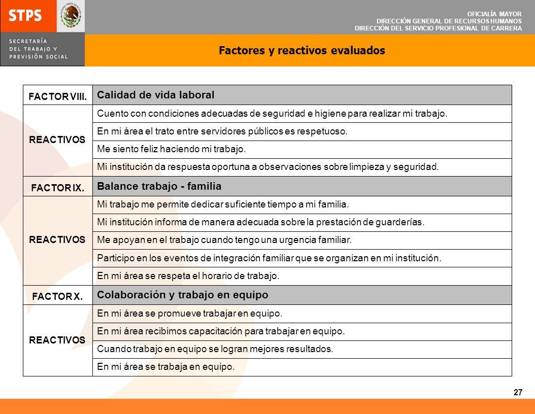 OFICIALÍA MAYOR DIRECCIÓN GENERAL DE RECURSOS HUMANOS DIRECCIÓN DEL SERVICIO PROFESIONAL DE CARRERA FACTOR XI.