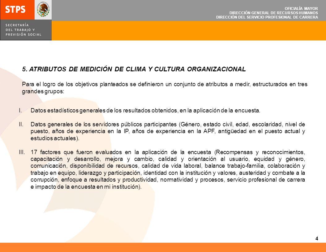 OFICIALÍA MAYOR DIRECCIÓN GENERAL DE RECURSOS HUMANOS DIRECCIÓN DEL SERVICIO PROFESIONAL DE CARRERA COMPARATIVO DE RESULTADOS ESTADÍSTICOS 2008-2009 INFORMACIÓN GENERAL 5