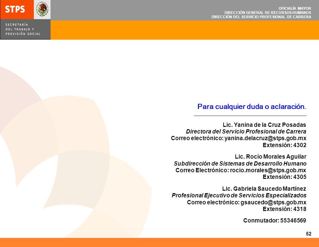 53 OFICIALÍA MAYOR DIRECCIÓN GENERAL DE RECURSOS HUMANOS DIRECCIÓN DEL SERVICIO PROFESIONAL DE CARRERA ¡Gracias por participar.