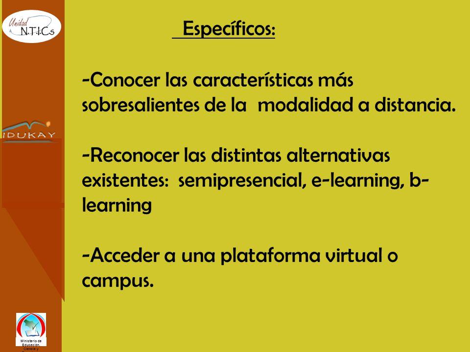 Ministerio de Educación, Ciencia y Tecnología.