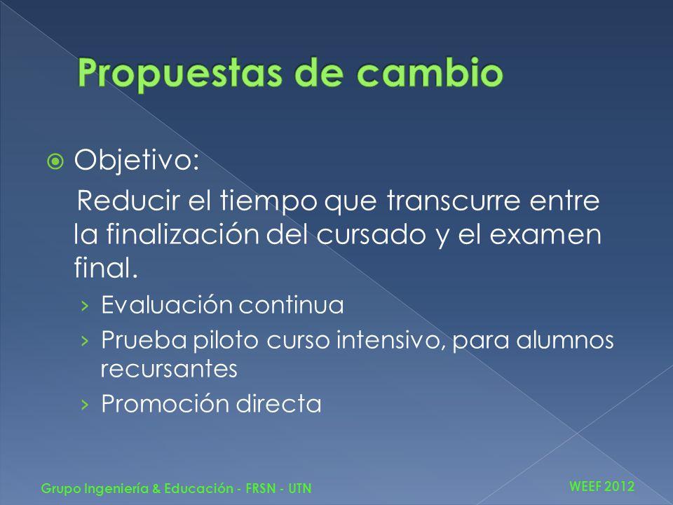 La evaluación adquiere todo su valor en la posibilidad de retroalimentación que proporciona.