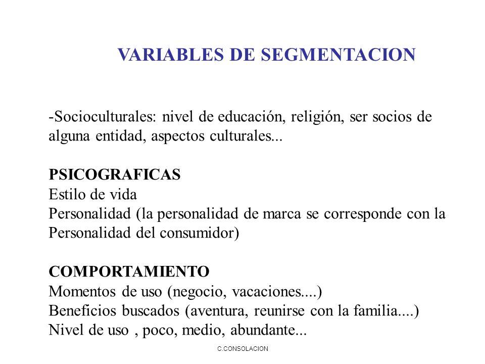 C.CONSOLACION MODELO DE SEGMENTACION INDUSTRIAL 1.Demográficas, tipo de empresa, tamaño, localización, etc.