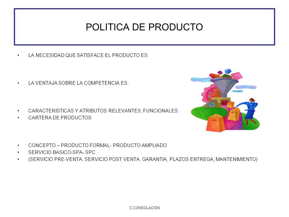 C.CONSOLACION POLITICA DE PRECIOS EL PRECIO FINAL ES: POLITICA DE DESCUENTO POLITICA DE FINANCIACION PARA FIJAR EL PRECIO HE TENIDOF EN CUENTA: COSTES DEMANDA PRECIOS DE LA COMPETENCIA METODOS DE FIJACION DE PRECIOS ESTRATEGIAS DE PRECIOS
