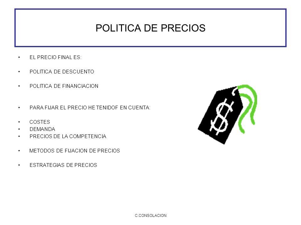 C.CONSOLACION POLITICA DE DISTRIBUCION ESTRATEGIAS DE DISTRIBUCION CANALES A UTILIZAR ORGANIZACIÓN DE LA FUERZA DE VENTAS.