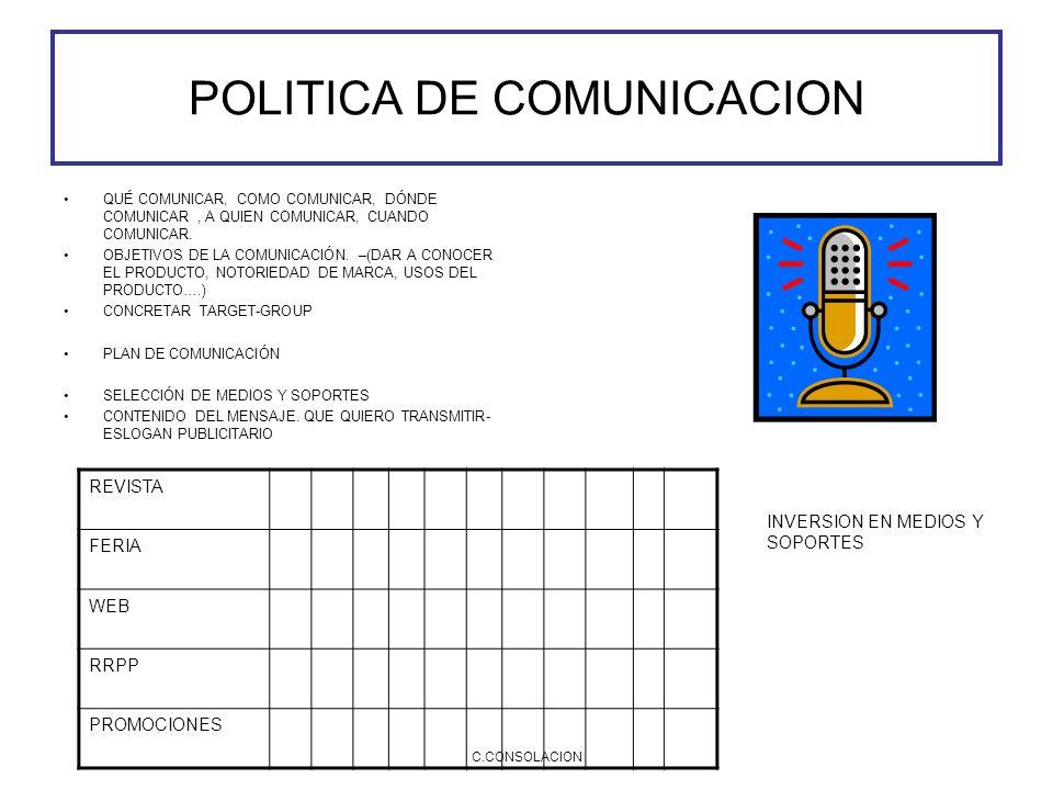 C.CONSOLACION IMAGEN CORPORATIVA NOMBRE DE LA EMPRESA MARCA (CARACTERISTICAS) LOGOTIPO