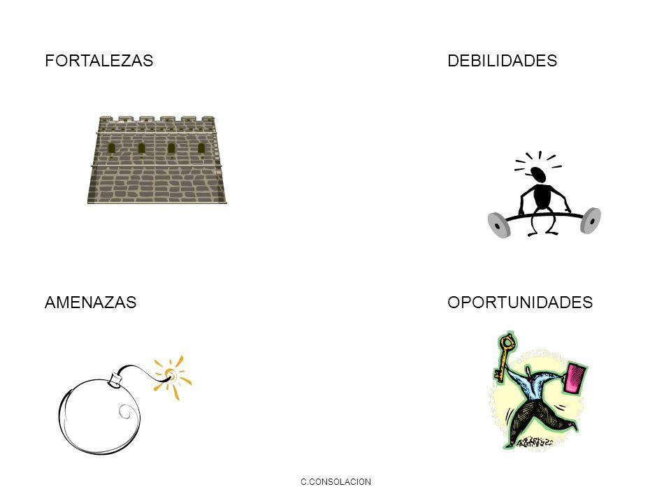 C.CONSOLACION OBJETIVOS METAS A ALCANZAR EN EL CORTO PLAZO.