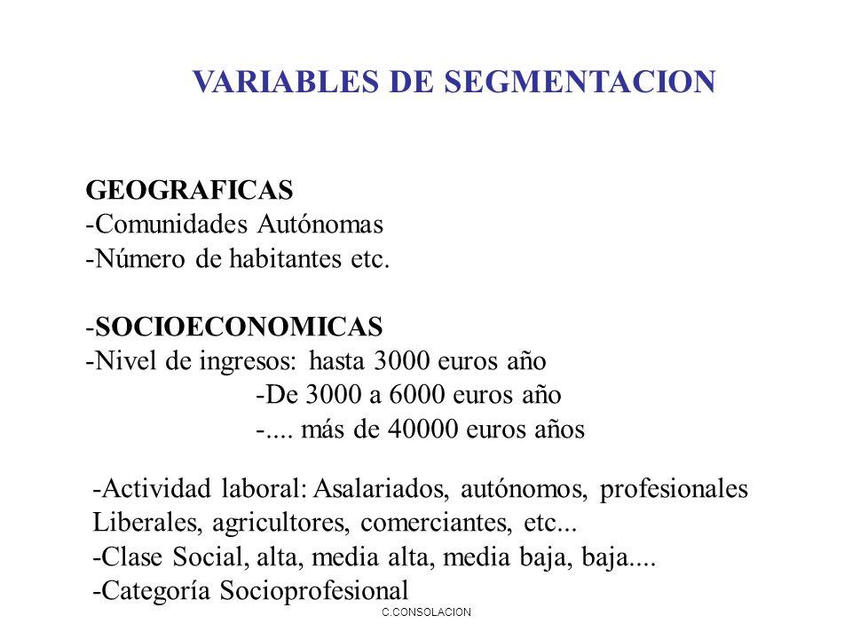 C.CONSOLACION VARIABLES DE SEGMENTACION -Socioculturales: nivel de educación, religión, ser socios de alguna entidad, aspectos culturales...