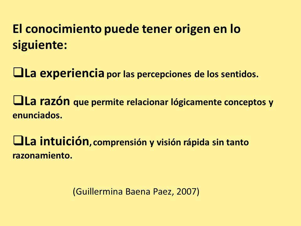 (Pedro Chávez Calderón 2005) El Racionalismo Sobre los orígenes Del conocimiento Corrientes clásicas El Empirismo El realismo Tiene la característica de necesidad y validez universal La fuente primaria es la sensación y la segunda las ideas Intervienen los dos en la construcción del conocimiento