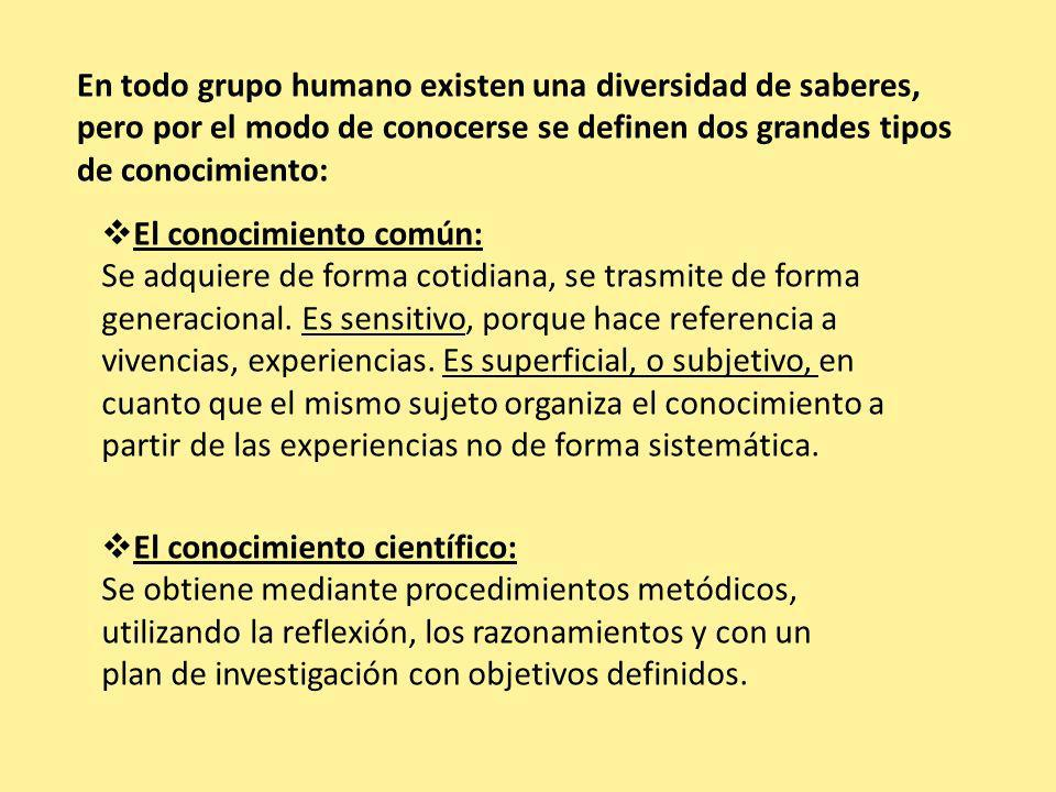 EL MÉTODO CIENTÍFICO Es el hilo conductor que orienta el trabajo científico y que debe adecuarse a la complejidad del objeto de estudio y a las exigencias de la investigación (Raúl Rojas Soriano, 2000).