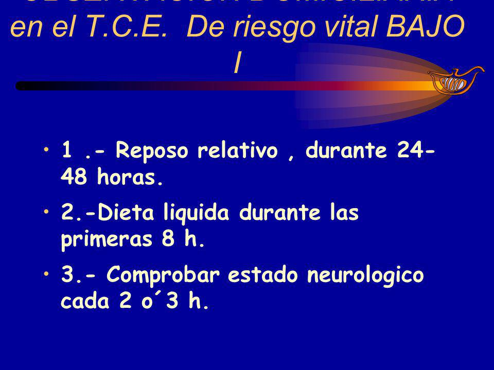 4.- Volverá al Servicio de Urgencias: –Cefalea que no cede con analgesia.