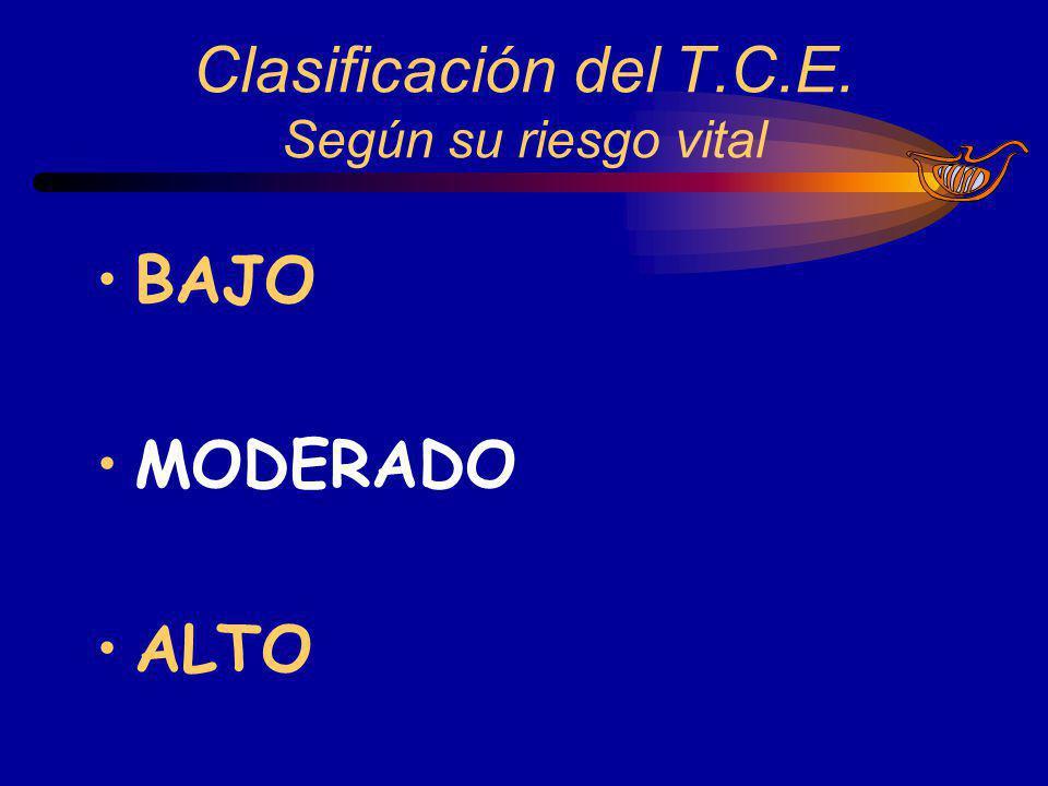 T.C.E.De riesgo vital MODERADO I 1.-HISTORIA DE PERDIDA TRANSITORIA DE CONCIENCIA.