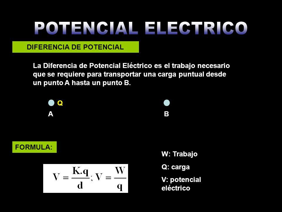 En la diferencia de potencial no influye la trayectoria Cargas positivas producen potencial positivo y cargas negativas producen potencial negativo El potencial total o diferencia de potencial será la suma algebraica de todos los potenciales producidos por cada carga CONDICIONES EXTRAS