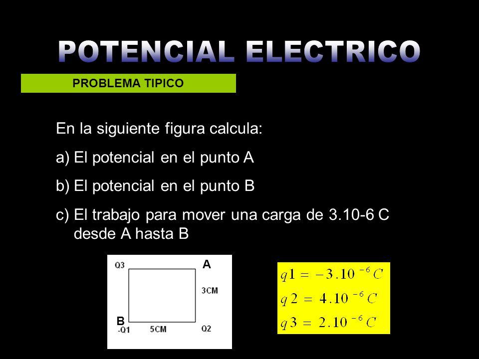a) Potencial en el punto A A En esta situación observamos que en el punto A no hay cargas, hacen potencial sobre el punto A: q1,q2,q3.