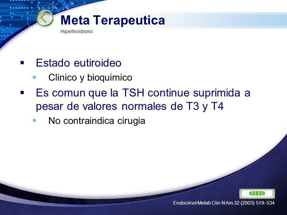 LOGO Manejo Anestesico Premedicacion Barbiturico, BDZ, narcotico Evite anticolinergicos Monitoria individualizada No hay incrementos significativos en requerimientos anestesicos (MAC) Buena profundidad anestesica Evite drogas que estimulen SNS Ketamina, pancuronio, atropina, efedrina, epinefrina) Tiopental disminuye conversion de T4 a T3 Hipertiroidismo Endocrinol Metab Clin N Am 32 (2003) 519–534
