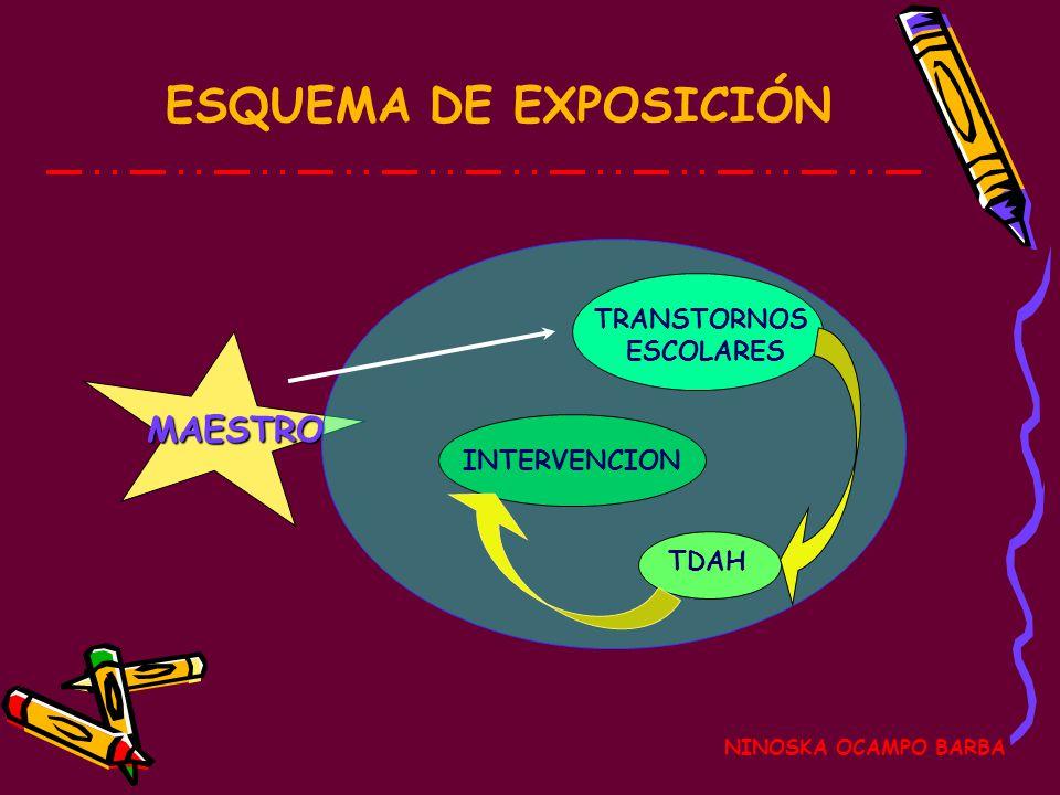 ESQUEMA DE EXPOSICIÓN NINOSKA OCAMPO BARBA MAESTRO TRANSTORNOS ESCOLARES TDAH INTERVENCION