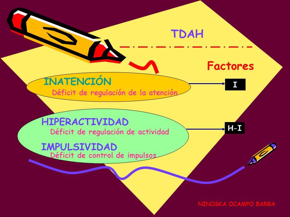 NINOSKA OCAMPO BARBA TDAH Factores HIPERACTIVIDAD INATENCIÓN Déficit de regulación de la atención IMPULSIVIDAD Déficit de regulación de actividad Déficit de control de impulsos I H-I