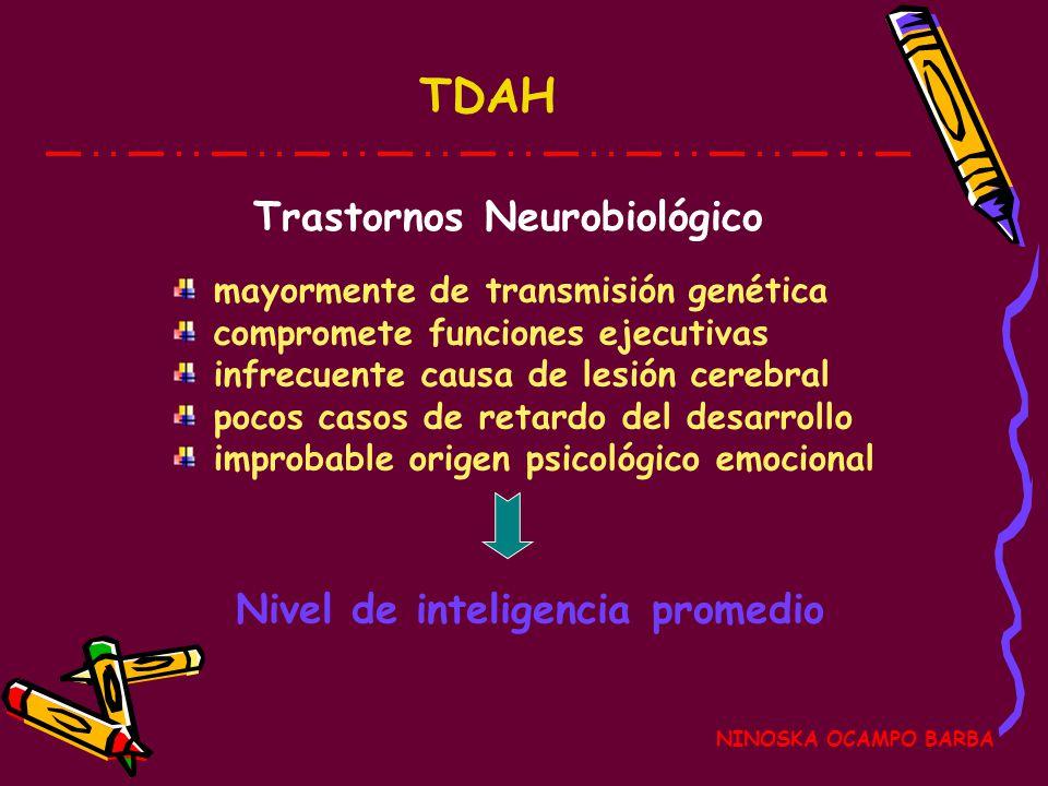 TDAH NINOSKA OCAMPO BARBA Nivel de inteligencia promedio mayormente de transmisión genética compromete funciones ejecutivas infrecuente causa de lesión cerebral pocos casos de retardo del desarrollo improbable origen psicológico emocional Trastornos Neurobiológico