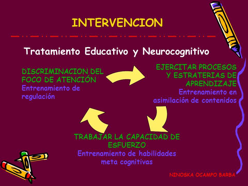 NINOSKA OCAMPO BARBA TRABAJAR LA CAPACIDAD DE ESFUERZO Entrenamiento de habilidades meta cognitivas EJERCITAR PROCESOS Y ESTRATERIAS DE APRENDIZAJE Entrenamiento en asimilación de contenidos INTERVENCION Tratamiento Educativo y Neurocognitivo DISCRIMINACION DEL FOCO DE ATENCIÓN Entrenamiento de regulación