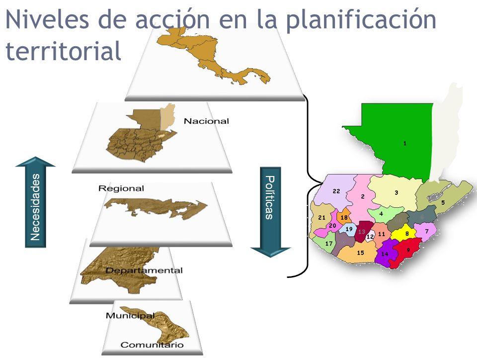 Articulación de procesos Presupuesto Inversión Pública Sectorial Institucional Cooperación Internacional 97% 323 municipios 95% 19 departamentos 40% 2 planes Julio 2012 Lineamientos ANP