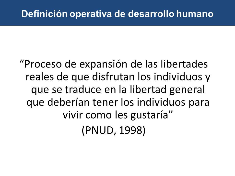 Elementos básicos del desarrollo humano Según el Índice de Desarrollo Humano 2011, Guatemala ocupa la posición 131 de un total de 187 países evaluados (evaluación de 0.574 sobre 1.000).