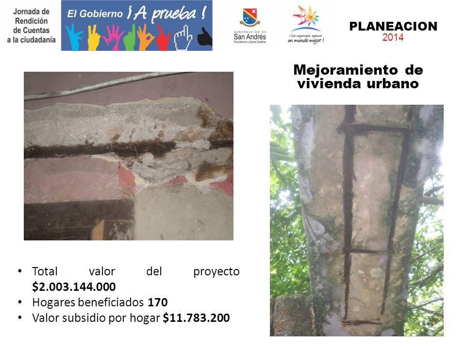 PLANEACION 2014 Construcción de vivienda nueva rural SAFE ROOF TO BELIVE IN THE FUTURE Total valor del proyecto $1.445.128.646,38 Hogares beneficiados 41 Valor subsidio por hogar $14.148.000 (Banco Agrario).