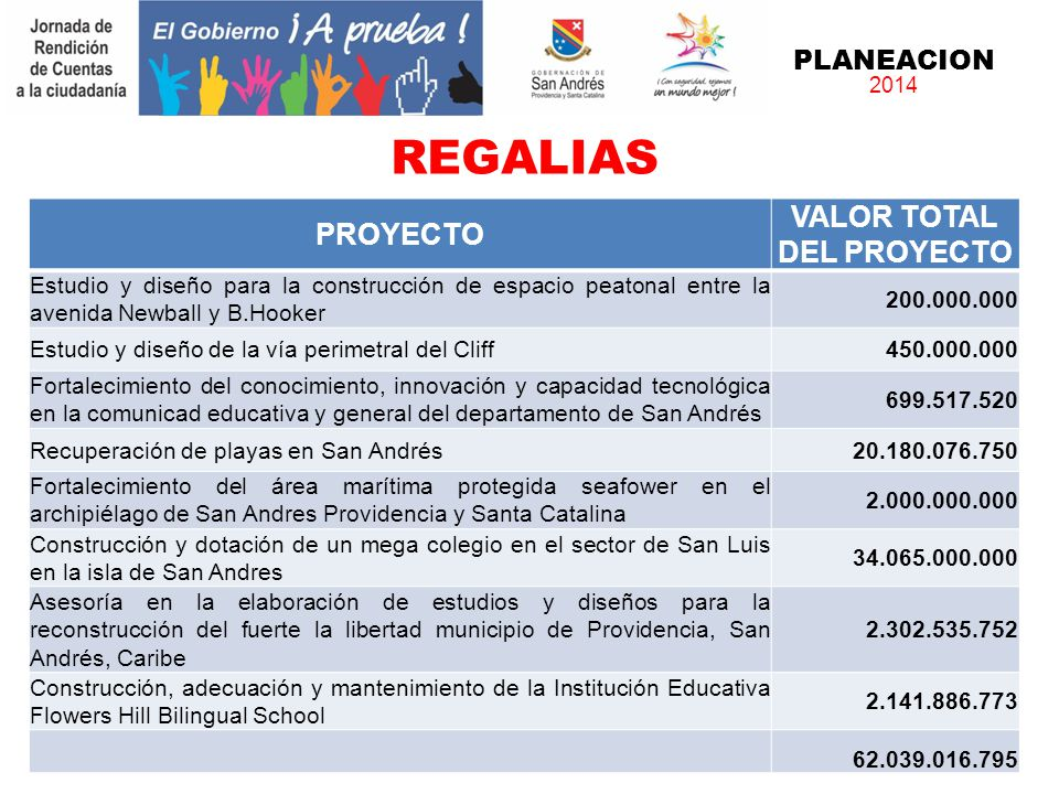 PLANEACION 2014 FONDOS SGRVALOR ASIGNADOS Específicas Fondo de Compensación Regional - FCR 40% 2.126.000.000 Fondo de Compensación Regional - FCR 60% 39.686.423.410 Fondos Fondo de Desarrollo Regional - FDR 20.210.706.612 Directas15.886.773 Total 62.039.016.795