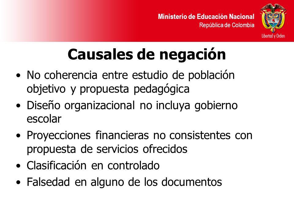 Ministerio de Educación Nacional República de Colombia Otras disposiciones Con la licencia se autorizan las tarifas presentadas en la propuesta aprobada En la licencia se incluye el código DANE Si después de 2 años no se inician labores, o si después de un año no se ha presentado el PEI aprobado por el Consejo Directivo, decae la licencia
