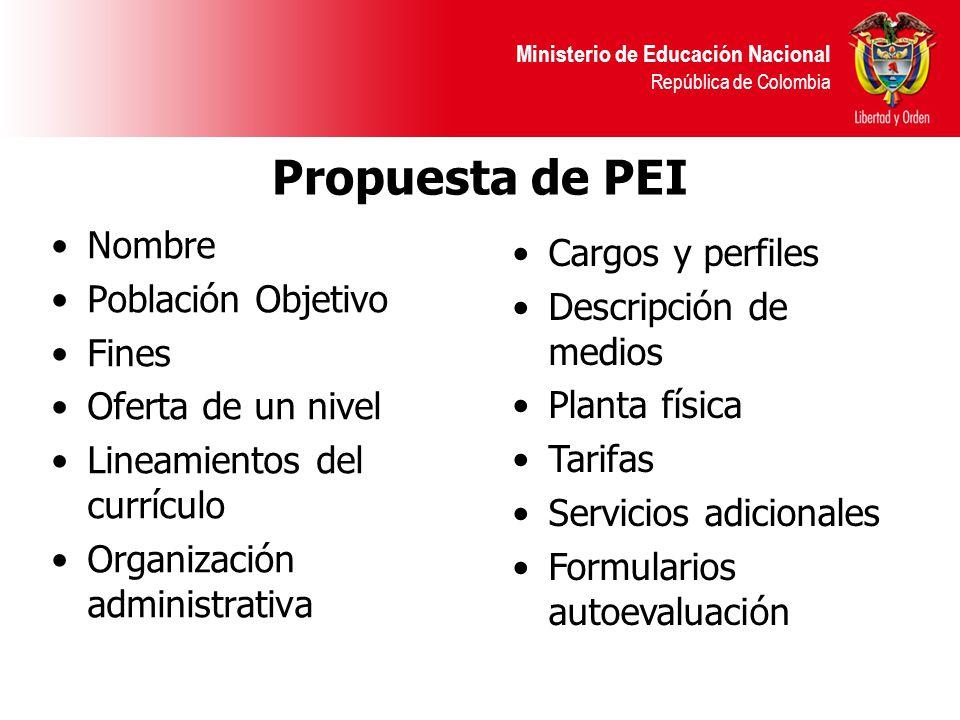 Ministerio de Educación Nacional República de Colombia Causales de negación Calendario inferior a 40 semanas No tenga infraestructura administrativa y soportes para ofrecer el servicio a los estudiantes que va a atender Fines contrarios a art 5 Ley 115 de 1994